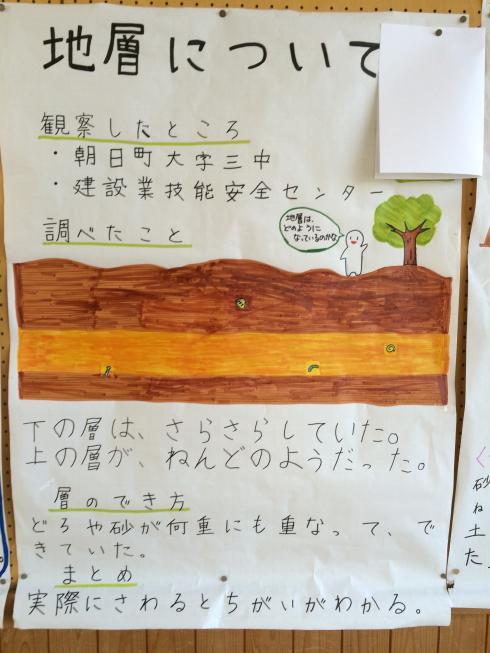地層学習のまとめ